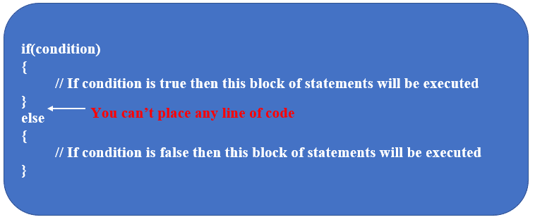 Syntax of if else statement