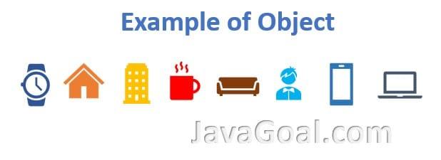 object in Java