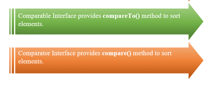 difference between comparable and comparator