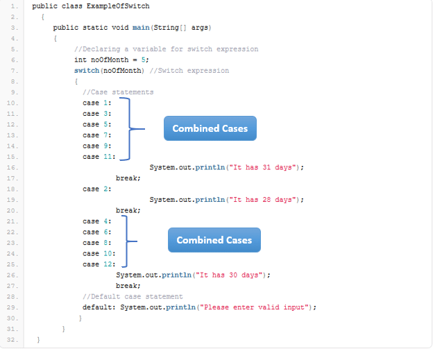 Java Switch multiple cases
