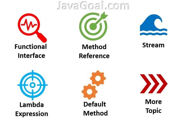Java 8 tutorial