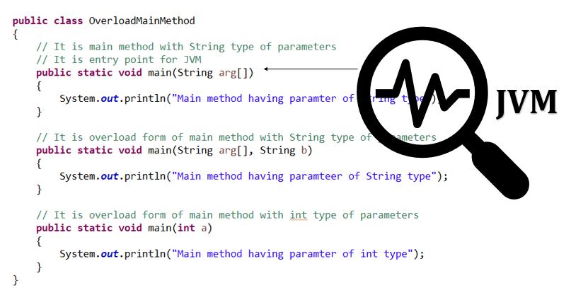 Overloading main method in java