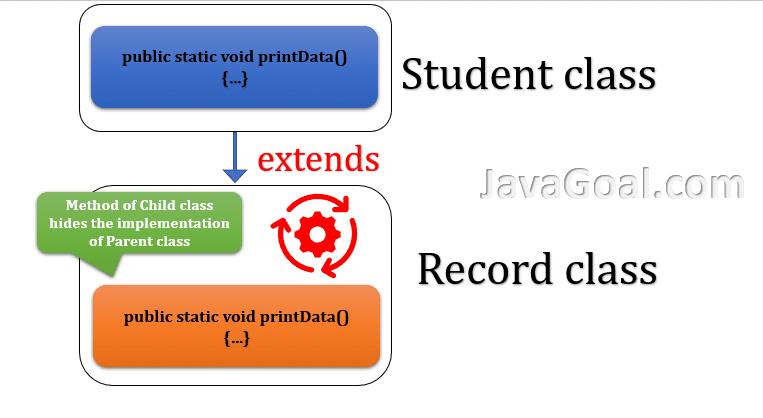 can we override static method
