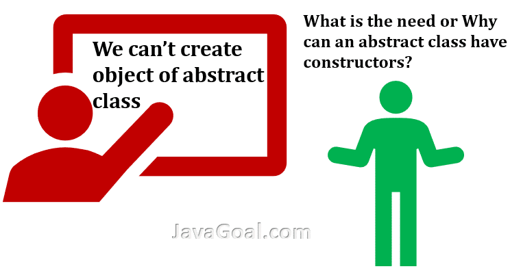 abstract class can have constructor