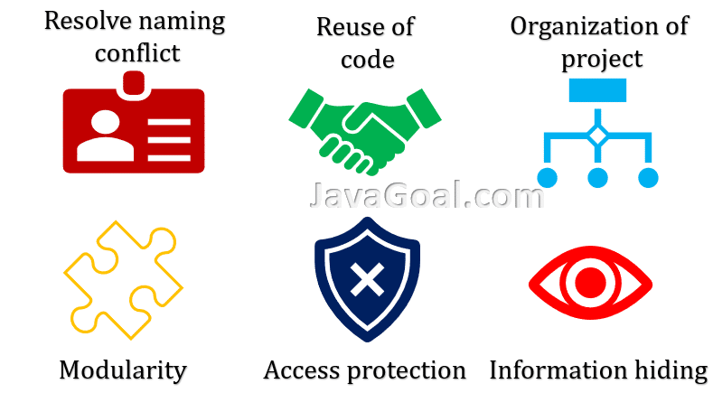 advantages of packages in java