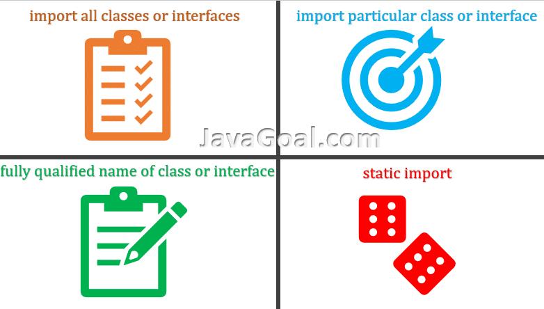 java import package
