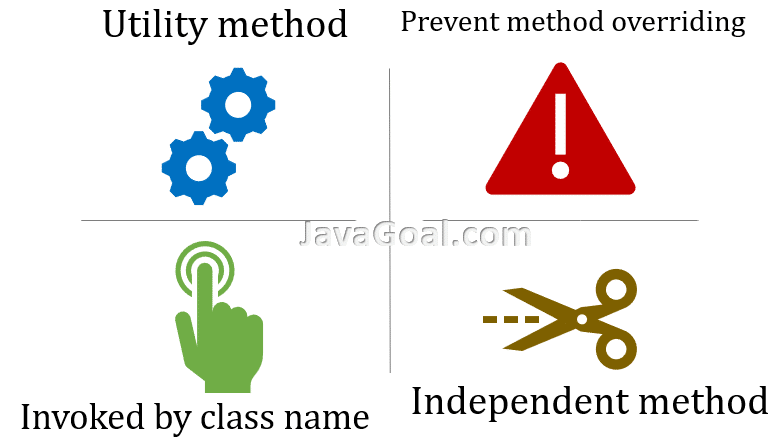 when to use static methods in java