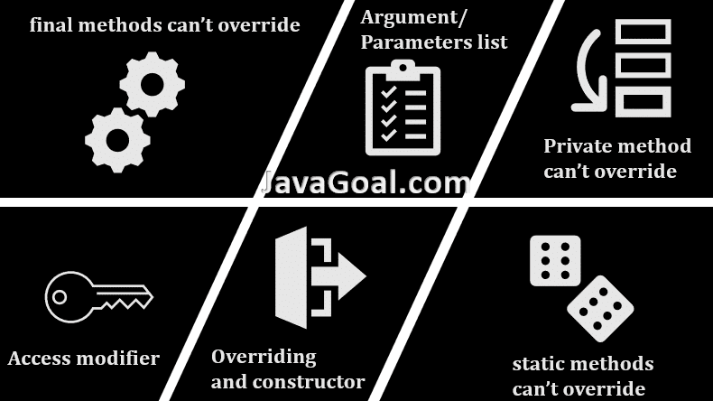 method overriding rules in java