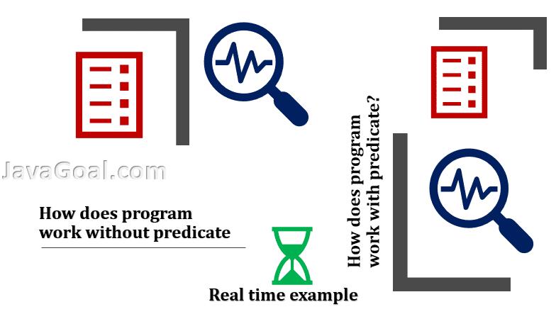 java predicate example