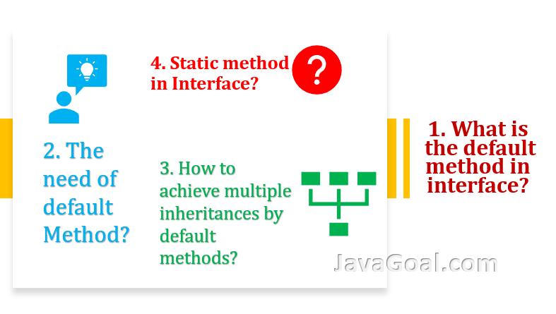 default method in interface