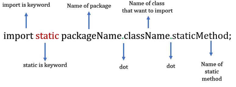 java static import