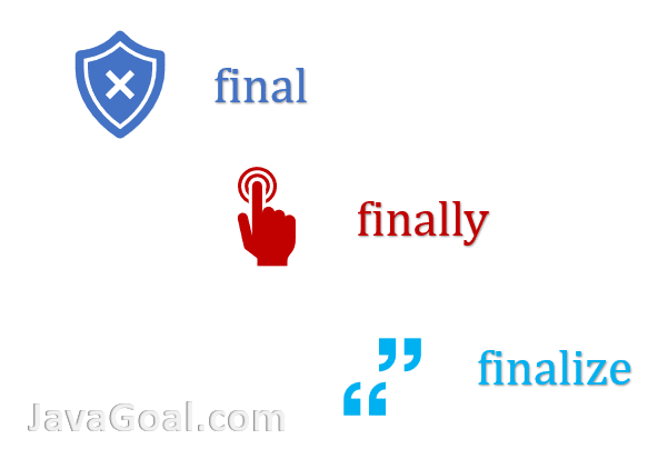 difference between final finally finalize