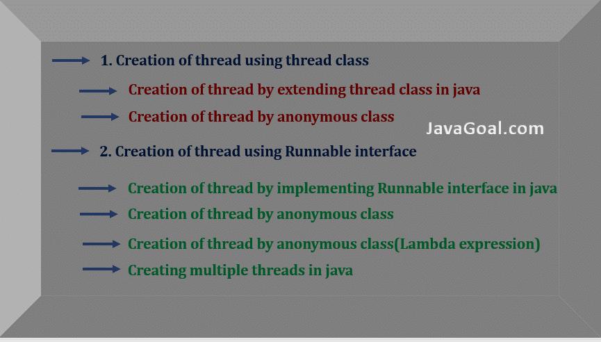 java thread creation
