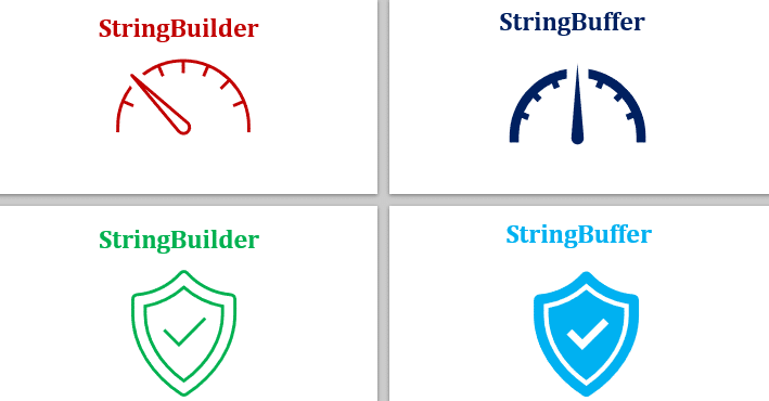 Difference between StringBuilder and StringBuffer