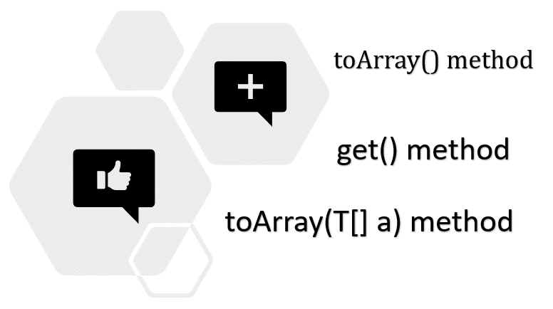 Convert list to array in java
