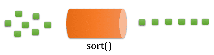 linked list sorting