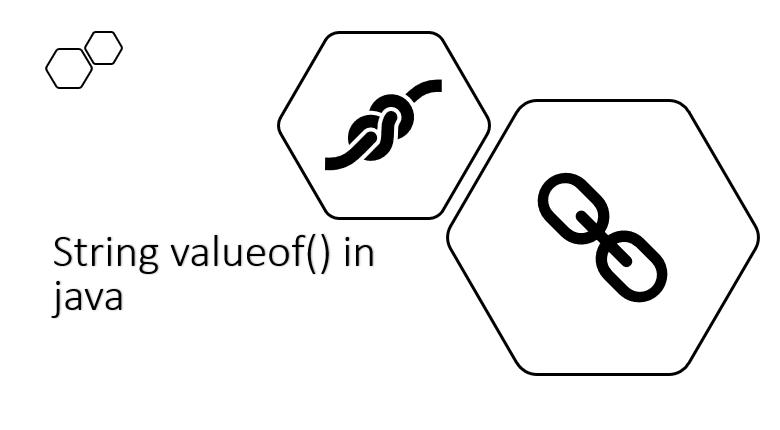 String valueof() in java